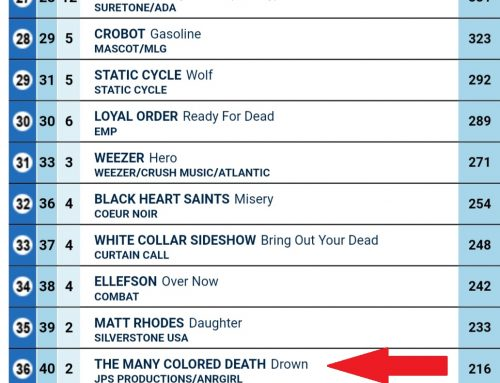 "The Many Colored Death Single ""Drown"" Climbing Billboard Rock and Concrete Foundations Radio Charts"